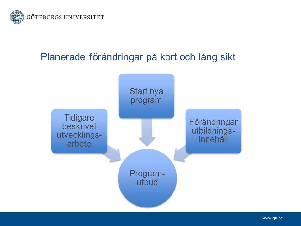 www.gu.se Planerade förändringar på kort och lång sikt Program- utbud Tidigare beskrivet utvecklings- arbete Start nya program Förändringar utbildning
