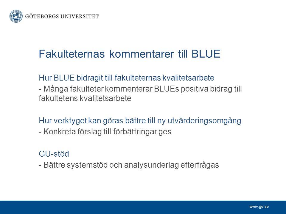 www.gu.se Fakulteternas kommentarer till BLUE Hur BLUE bidragit till fakulteternas kvalitetsarbete - Många fakulteter kommenterar BLUEs positiva bidra