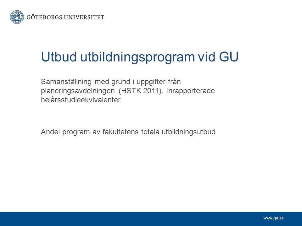 www.gu.se Utbud utbildningsprogram vid GU Samanställning med grund i uppgifter från planeringsavdelningen (HSTK 2011). Inrapporterade helårsstudieekvi