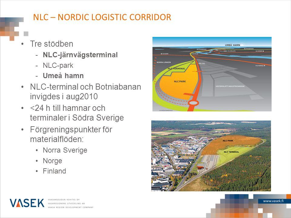 •Tre stödben -NLC-järnvägsterminal -NLC-park -Umeå hamn •NLC-terminal och Botniabanan invigdes i aug2010 •<24 h till hamnar och terminaler i Södra Sve