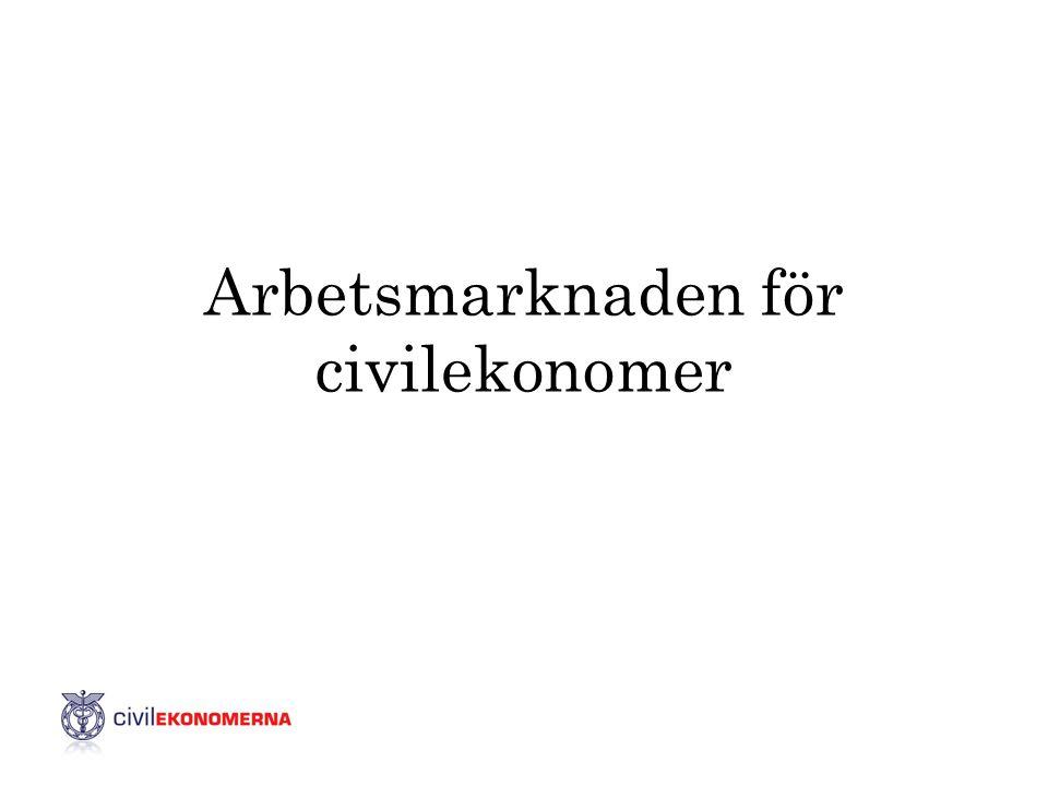 Arbetsmarknaden för civilekonomer