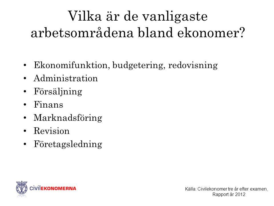 Vilka är de vanligaste arbetsområdena bland ekonomer? • Ekonomifunktion, budgetering, redovisning • Administration • Försäljning • Finans • Marknadsfö