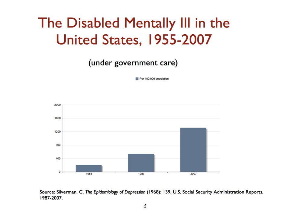 08/26/2009 Depression •SSRI vanligaste behandling •Serotoninhypotes •2007 såldes 234,3 milj dygnsdoser i Sverige •Kostnad i Skåne 2010 80 miljoner kronor •I USA 10% av befolkningen •Funkar SSRI?