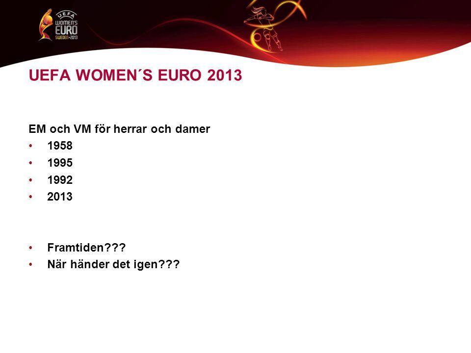 EM och VM för herrar och damer •1958 •1995 •1992 •2013 •Framtiden •När händer det igen