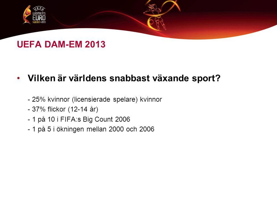 UEFA DAM-EM 2013 •Vilken är världens snabbast växande sport.