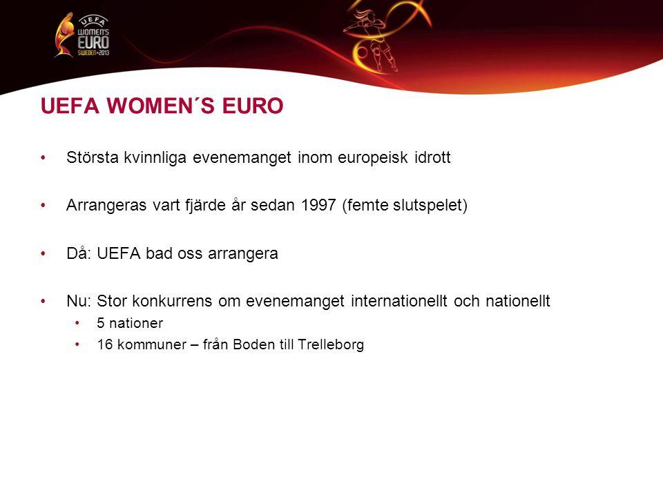 UEFA WOMEN´S EURO •Största kvinnliga evenemanget inom europeisk idrott •Arrangeras vart fjärde år sedan 1997 (femte slutspelet) •Då: UEFA bad oss arrangera •Nu: Stor konkurrens om evenemanget internationellt och nationellt •5 nationer •16 kommuner – från Boden till Trelleborg