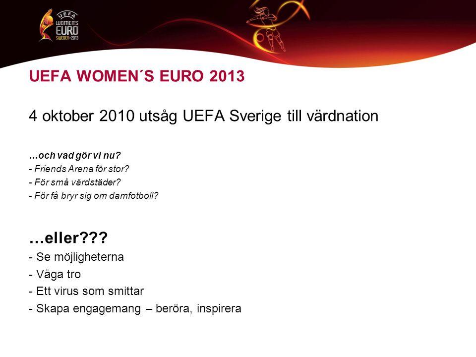 UEFA WOMEN´S EURO 2013 4 oktober 2010 utsåg UEFA Sverige till värdnation …och vad gör vi nu.
