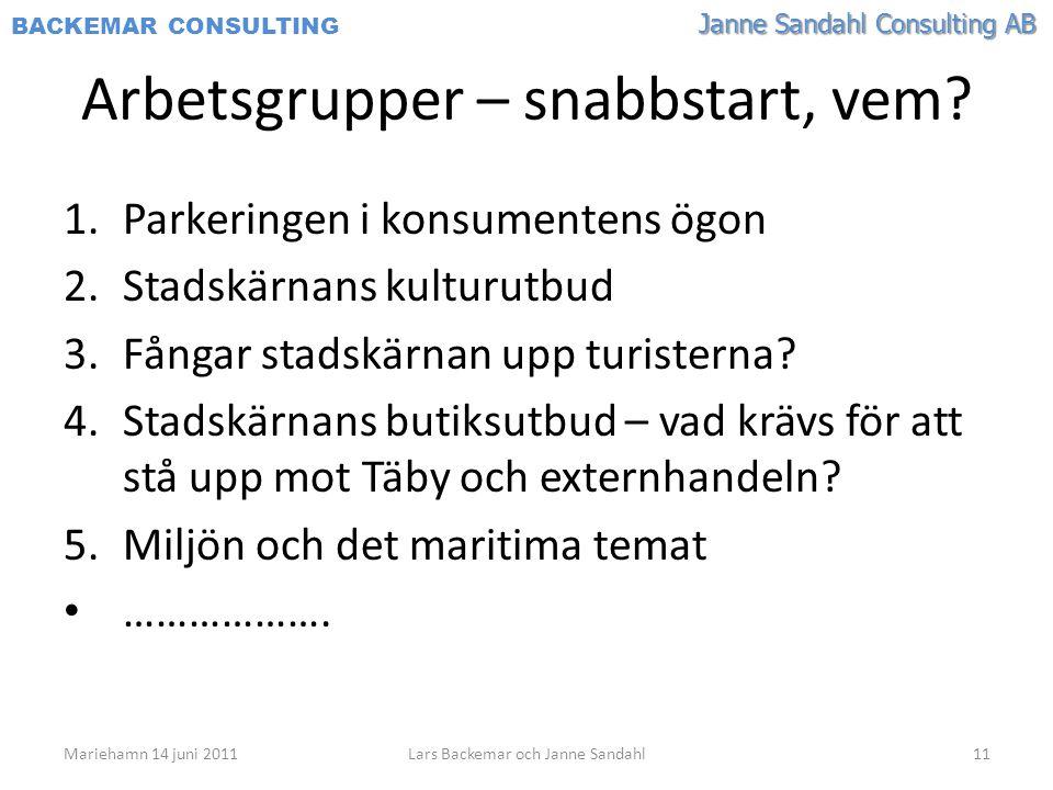 Janne Sandahl Consulting AB BACKEMAR CONSULTING Arbetsgrupper – snabbstart, vem? 1.Parkeringen i konsumentens ögon 2.Stadskärnans kulturutbud 3.Fångar