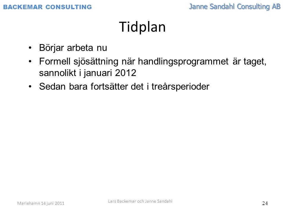 Janne Sandahl Consulting AB BACKEMAR CONSULTING 24 •Börjar arbeta nu •Formell sjösättning när handlingsprogrammet är taget, sannolikt i januari 2012 •Sedan bara fortsätter det i treårsperioder Tidplan Mariehamn 14 juni 2011 Lars Backemar och Janne Sandahl