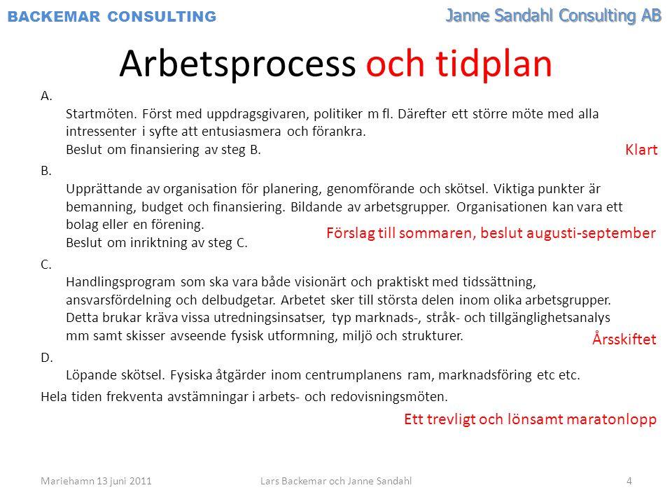 Janne Sandahl Consulting AB BACKEMAR CONSULTING Arbetsprocess och tidplan A. Startmöten. Först med uppdragsgivaren, politiker m fl. Därefter ett störr