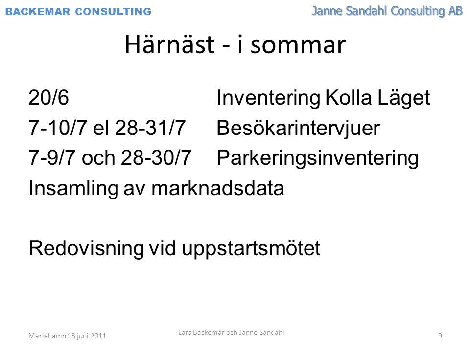 Janne Sandahl Consulting AB BACKEMAR CONSULTING Härnäst - i sommar 20/6Inventering Kolla Läget 7-10/7 el 28-31/7Besökarintervjuer 7-9/7 och 28-30/7 Parkeringsinventering Insamling av marknadsdata Redovisning vid uppstartsmötet Mariehamn 13 juni 2011 Lars Backemar och Janne Sandahl 9