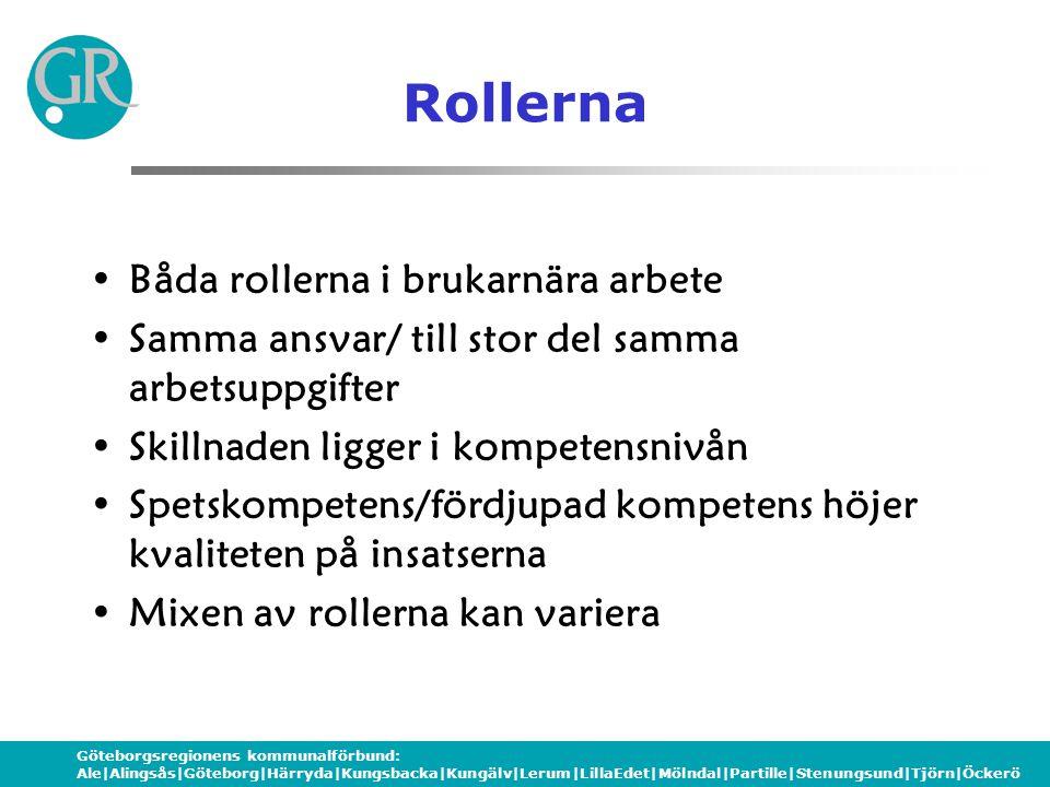 Göteborgsregionens kommunalförbund: Ale|Alingsås|Göteborg|Härryda|Kungsbacka|Kungälv|Lerum|LillaEdet|Mölndal|Partille|Stenungsund|Tjörn|Öckerö Rollerna •Båda rollerna i brukarnära arbete •Samma ansvar/ till stor del samma arbetsuppgifter •Skillnaden ligger i kompetensnivån •Spetskompetens/fördjupad kompetens höjer kvaliteten på insatserna •Mixen av rollerna kan variera