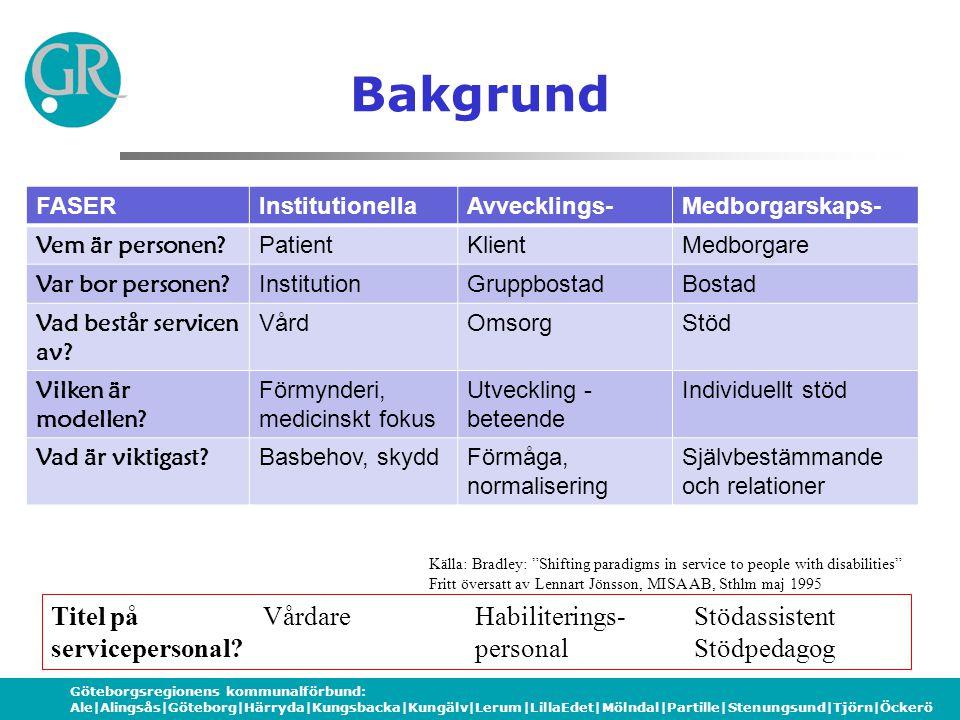 Göteborgsregionens kommunalförbund: Ale|Alingsås|Göteborg|Härryda|Kungsbacka|Kungälv|Lerum|LillaEdet|Mölndal|Partille|Stenungsund|Tjörn|Öckerö Bakgrund FASERInstitutionellaAvvecklings-Medborgarskaps- Vem är personen.
