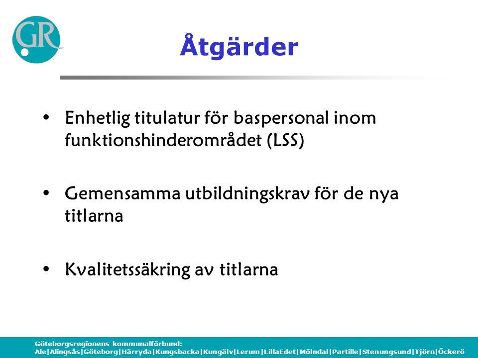 Göteborgsregionens kommunalförbund: Ale|Alingsås|Göteborg|Härryda|Kungsbacka|Kungälv|Lerum|LillaEdet|Mölndal|Partille|Stenungsund|Tjörn|Öckerö Införandet Hur långt har respektive kommun kommit.