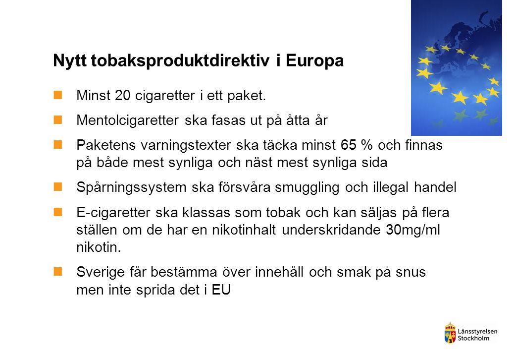 Nytt tobaksproduktdirektiv i Europa  Minst 20 cigaretter i ett paket.  Mentolcigaretter ska fasas ut på åtta år  Paketens varningstexter ska täcka