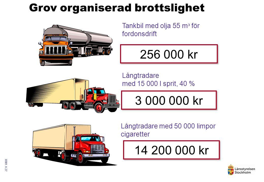 0301 A 27 Tankbil med olja 55 m ³ för fordonsdrift 3 000 000 kr Långtradare med 15 000 l sprit, 40 % Långtradare med 50 000 limpor cigaretter 14 200 0