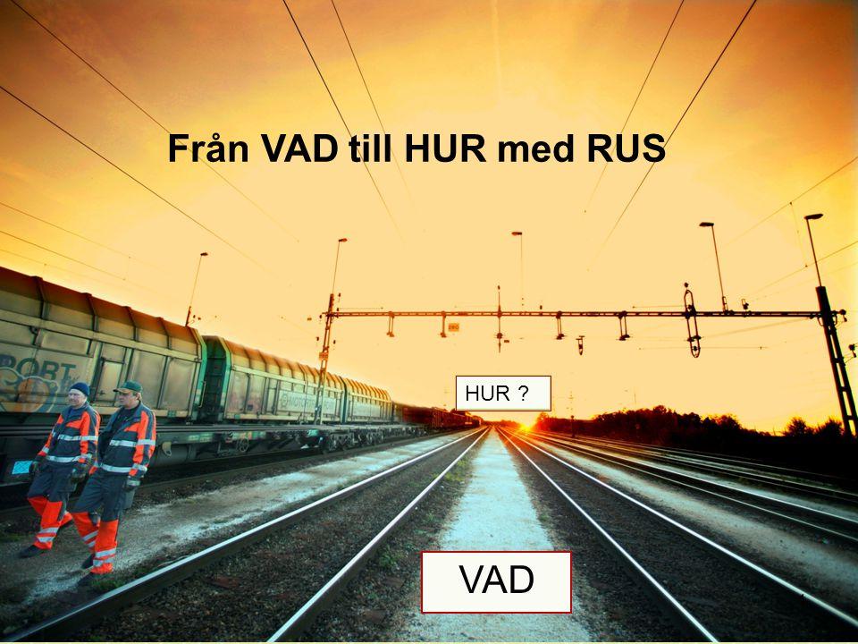 Från VAD till HUR med RUS HUR ? VAD 1