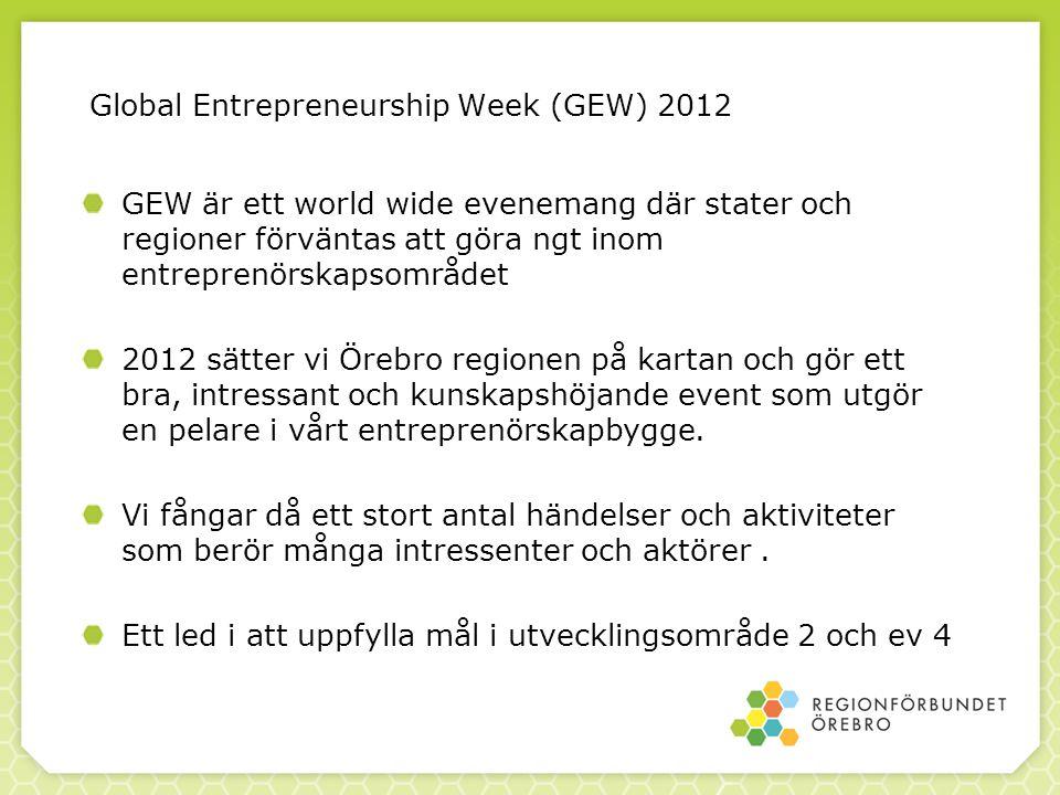 Global Entrepreneurship Week (GEW) 2012 GEW är ett world wide evenemang där stater och regioner förväntas att göra ngt inom entreprenörskapsområdet 20