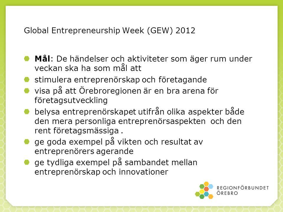 Global Entrepreneurship Week (GEW) 2012 Mål: De händelser och aktiviteter som äger rum under veckan ska ha som mål att stimulera entreprenörskap och f