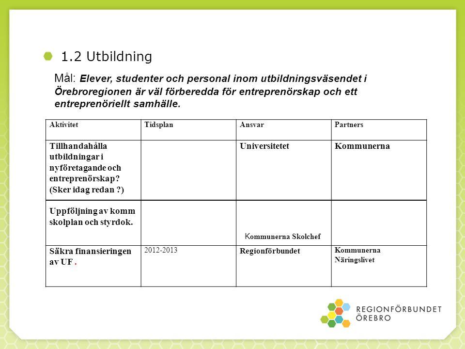 1.2 Utbildning Mål: Elever, studenter och personal inom utbildningsväsendet i Örebroregionen är väl förberedda för entreprenörskap och ett entreprenör