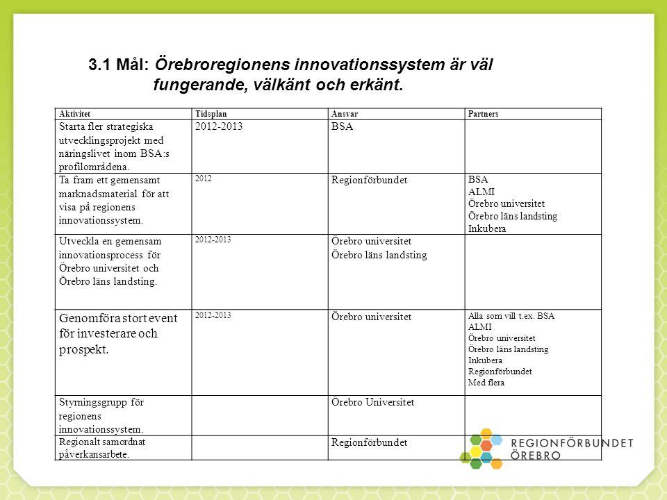 3.1 Mål: Örebroregionens innovationssystem är väl fungerande, välkänt och erkänt. AktivitetTidsplanAnsvarPartners Starta fler strategiska utvecklingsp