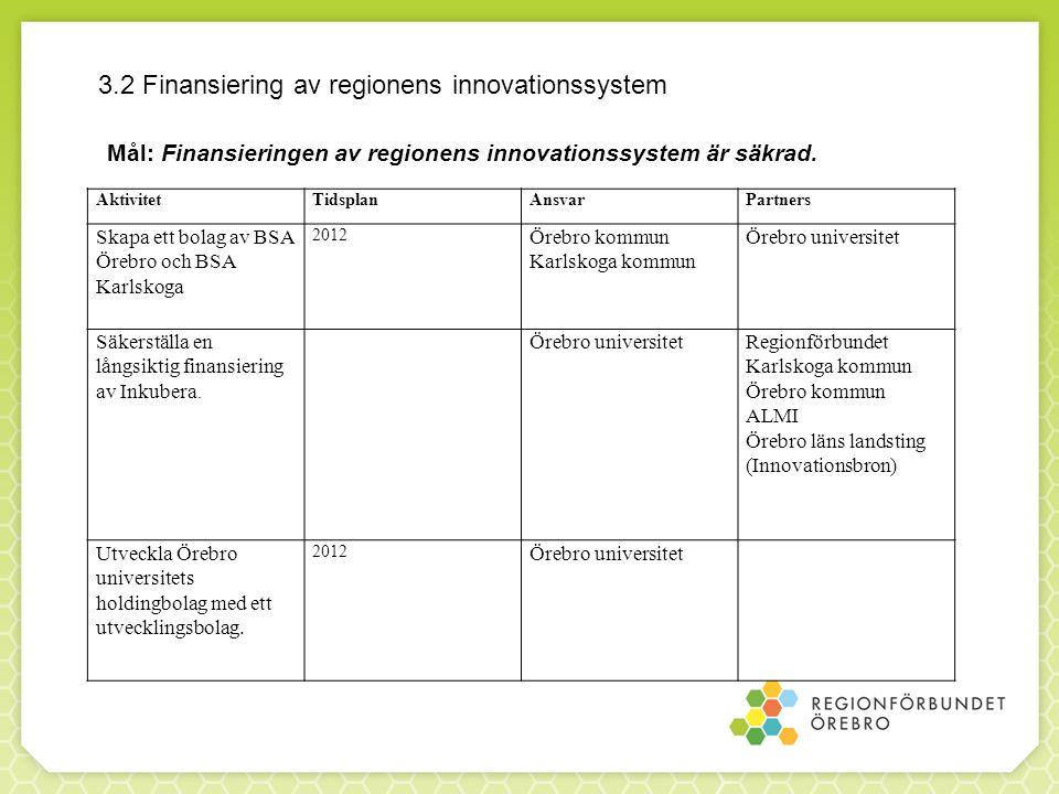 3.2 Finansiering av regionens innovationssystem Mål: Finansieringen av regionens innovationssystem är säkrad. AktivitetTidsplanAnsvarPartners Skapa et