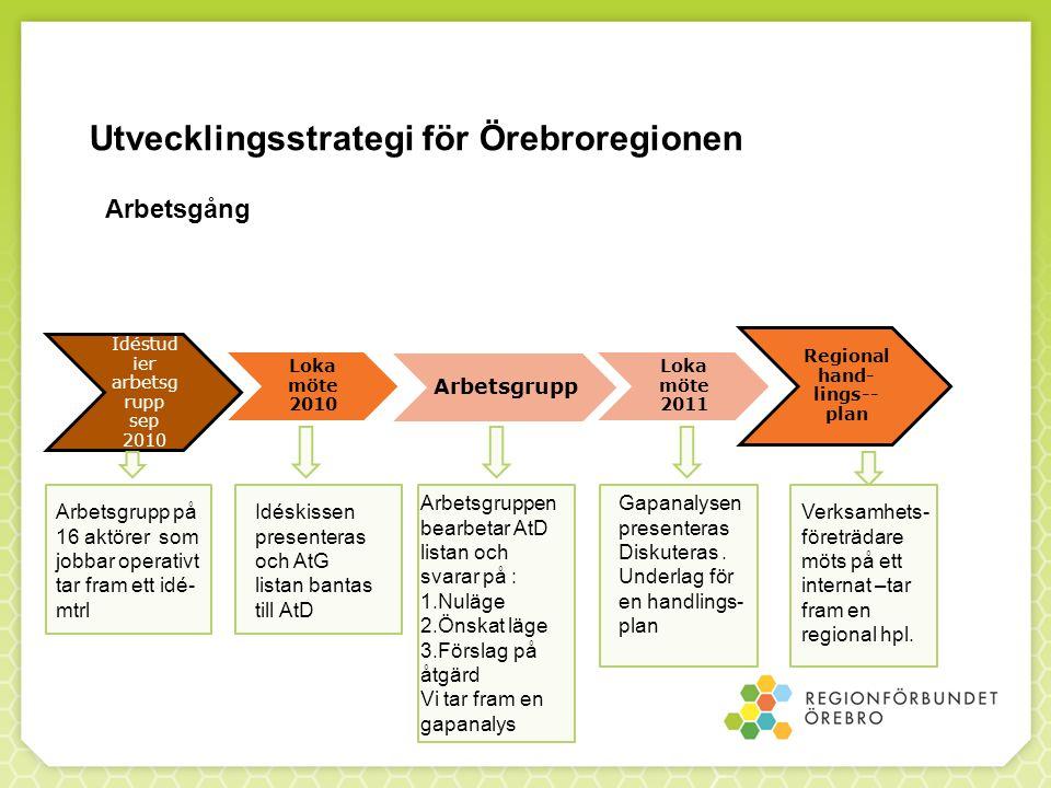 Utvecklingsstrategi för Örebroregionen Idéstud ier arbetsg rupp sep 2010 Loka möte 2010 Arbetsgrupp Loka möte 2011 Regional hand- lings-- plan Arbetsg