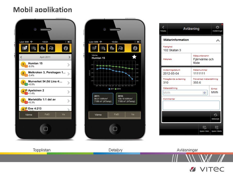 Mobil applikation TopplistanDetaljvyAvläsningar