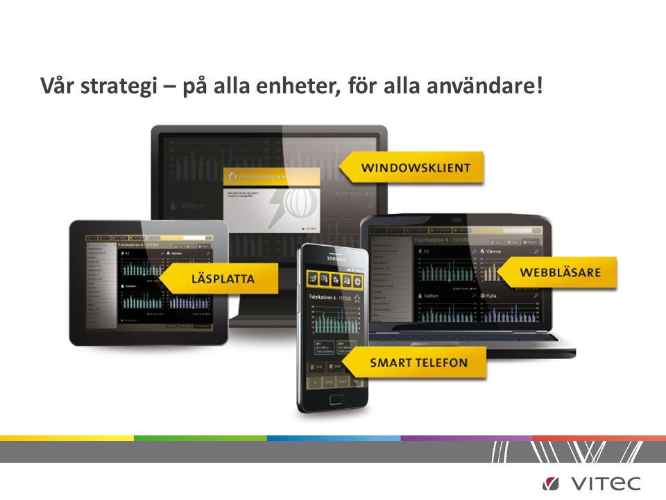 Vår strategi – på alla enheter, för alla användare!
