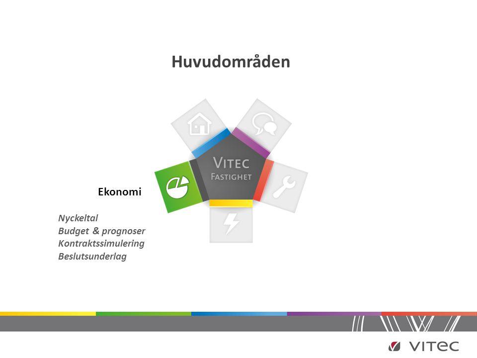 Ekonomi Nyckeltal Budget & prognoser Kontraktssimulering Beslutsunderlag Huvudområden