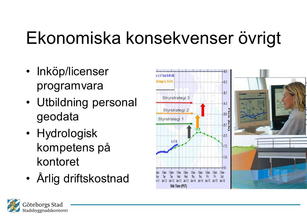 Ekonomiska konsekvenser övrigt •Inköp/licenser programvara •Utbildning personal geodata •Hydrologisk kompetens på kontoret •Årlig driftskostnad