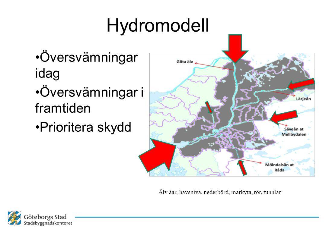 Hydromodell •Översvämningar idag •Översvämningar i framtiden •Prioritera skydd Älv åar, havsnivå, nederbörd, markyta, rör, tunnlar
