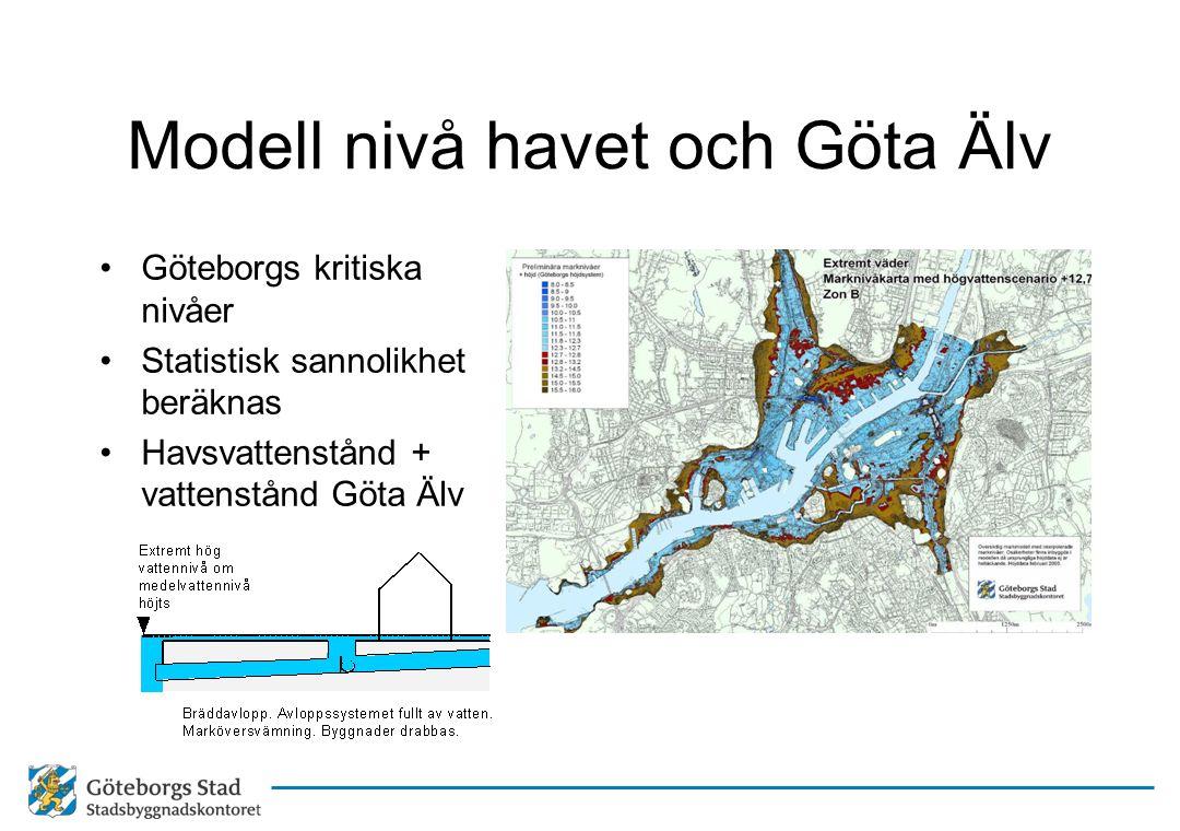 Modell nivå havet och Göta Älv •Göteborgs kritiska nivåer •Statistisk sannolikhet beräknas •Havsvattenstånd + vattenstånd Göta Älv