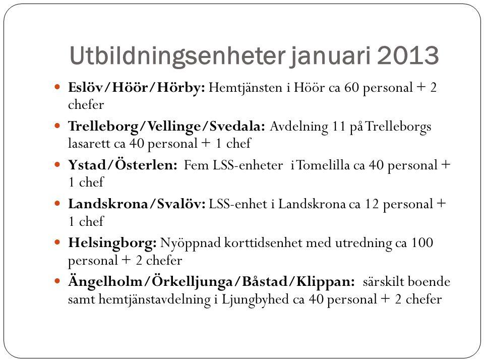 Utbildningsenheter januari 2013  Eslöv/Höör/Hörby: Hemtjänsten i Höör ca 60 personal + 2 chefer  Trelleborg/Vellinge/Svedala: Avdelning 11 på Trelleborgs lasarett ca 40 personal + 1 chef  Ystad/Österlen: Fem LSS-enheter i Tomelilla ca 40 personal + 1 chef  Landskrona/Svalöv: LSS-enhet i Landskrona ca 12 personal + 1 chef  Helsingborg: Nyöppnad korttidsenhet med utredning ca 100 personal + 2 chefer  Ängelholm/Örkelljunga/Båstad/Klippan: särskilt boende samt hemtjänstavdelning i Ljungbyhed ca 40 personal + 2 chefer