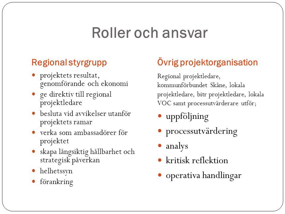 Roller och ansvar Regional styrgruppÖvrig projektorganisation  projektets resultat, genomförande och ekonomi  ge direktiv till regional projektledare  besluta vid avvikelser utanför projektets ramar  verka som ambassadörer för projektet  skapa långsiktig hållbarhet och strategisk påverkan  helhetssyn  förankring Regional projektledare, kommunförbundet Skåne, lokala projektledare, bitr projektledare, lokala VOC samt processutvärderare utför;  uppföljning  processutvärdering  analys  kritisk reflektion  operativa handlingar