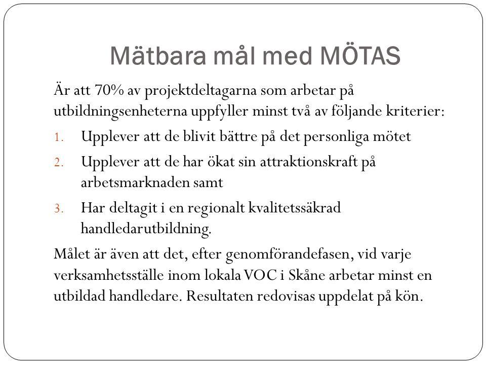 Projektplan Mobiliseringsfas 2012-02-01—2012-08-31 ProjektaktivitetUtfall Anställning av regional projektledareGunilla Kajrup anställdes Kontraktering av sju lokala projektledareLokala projektledare kontrakterades Anställning av projektassistentMikael Lennartsson anställdes Kontraktering av extern processutvärderareTranquist utvärdering AB kontrakterades Sex framtidsverkstäder/fördjupad problemanalys 11/4, 16/4, 20/4, 23/4, 26/4, 27/4 Godkänd avvikelse; Casemetodik utifrån att implementera det personliga mötet i Eslöv/Höör/Hörby på arbetsplatserna och utbildningen.