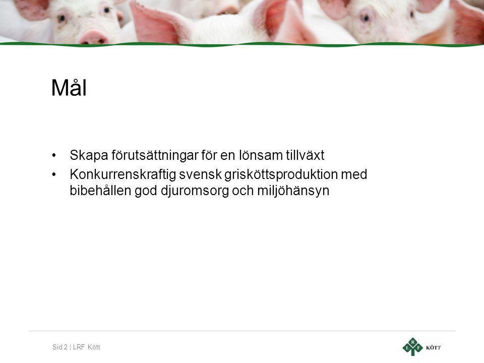 Sid 2 | LRF Kött Mål •Skapa förutsättningar för en lönsam tillväxt •Konkurrenskraftig svensk grisköttsproduktion med bibehållen god djuromsorg och miljöhänsyn