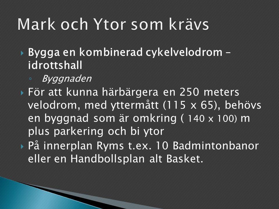  Effekter ◦ Svensk Cykel ◦ Marknadsföring, intresse för sporten och möjligheten att erbjuda alla cyklister en chans till effektivare träning året runt samt möjliggöra att svenska cyklister tar meddalj på Ban VM och OS.