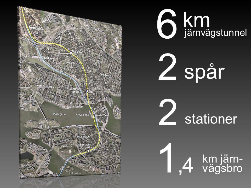 6 km järnvägstunnel 2 spår 2 stationer 1,4 km järn- vägsbro