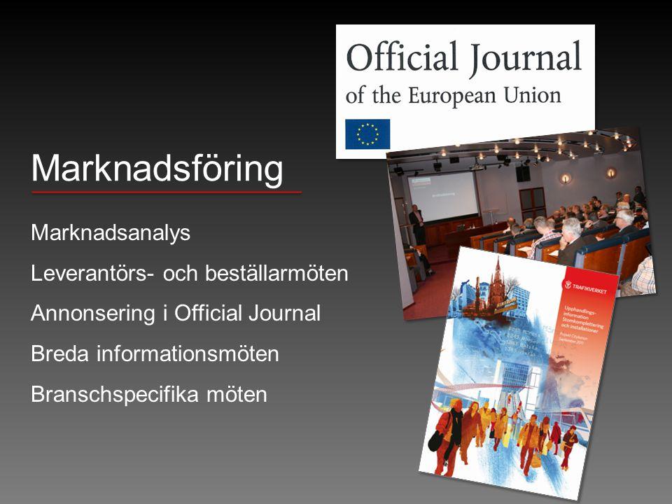 Marknadsanalys Leverantörs- och beställarmöten Annonsering i Official Journal Breda informationsmöten Branschspecifika möten Marknadsföring