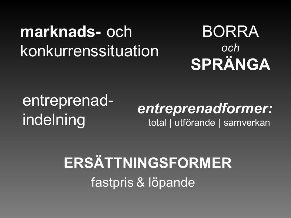 marknads- och konkurrenssituation BORRA och SPRÄNGA entreprenad- indelning entreprenadformer: total | utförande | samverkan ERSÄTTNINGSFORMER fastpris & löpande