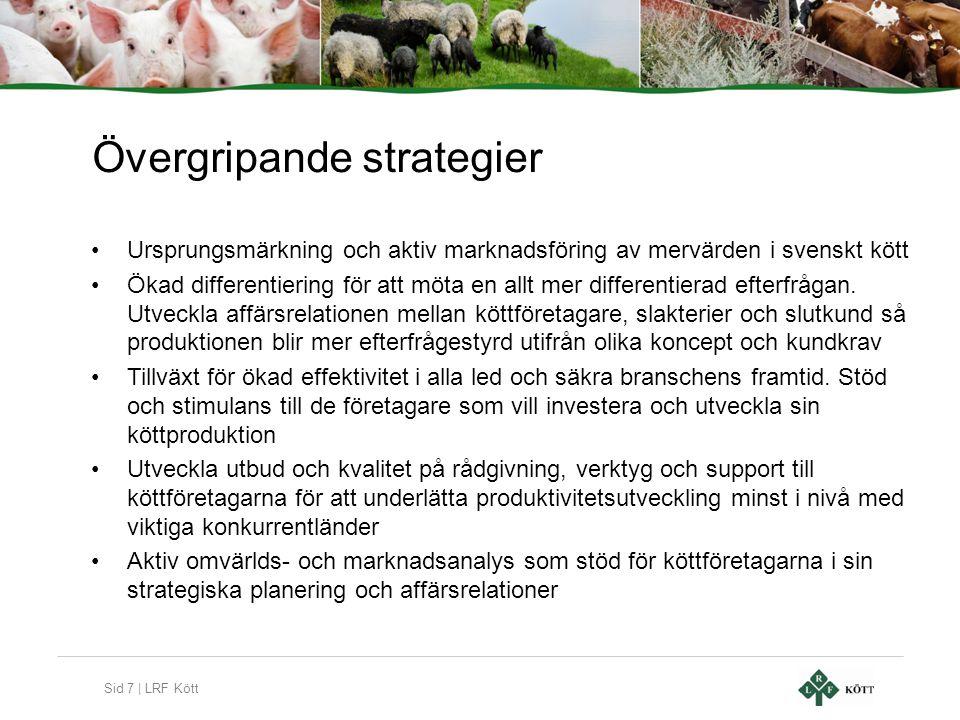 Sid 7 | LRF Kött Övergripande strategier •Ursprungsmärkning och aktiv marknadsföring av mervärden i svenskt kött •Ökad differentiering för att möta en