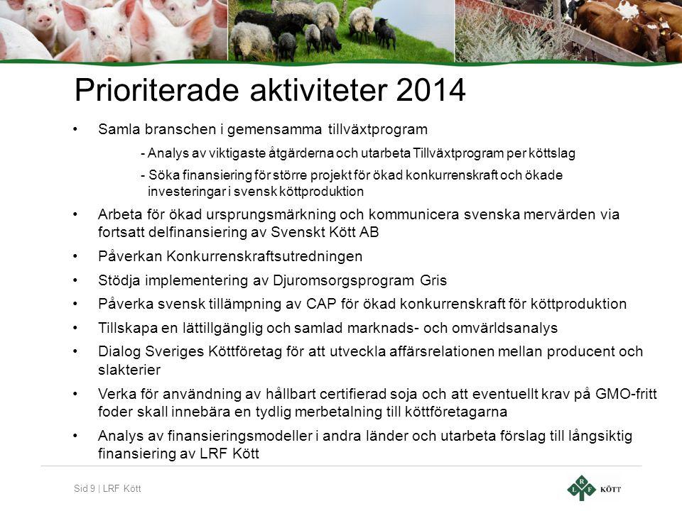 Sid 9 | LRF Kött Prioriterade aktiviteter 2014 •Samla branschen i gemensamma tillväxtprogram - Analys av viktigaste åtgärderna och utarbeta Tillväxtpr