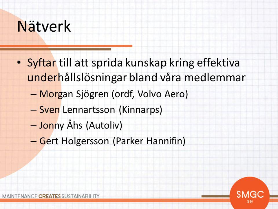 Nätverk • Syftar till att sprida kunskap kring effektiva underhållslösningar bland våra medlemmar – Morgan Sjögren (ordf, Volvo Aero) – Sven Lennartss