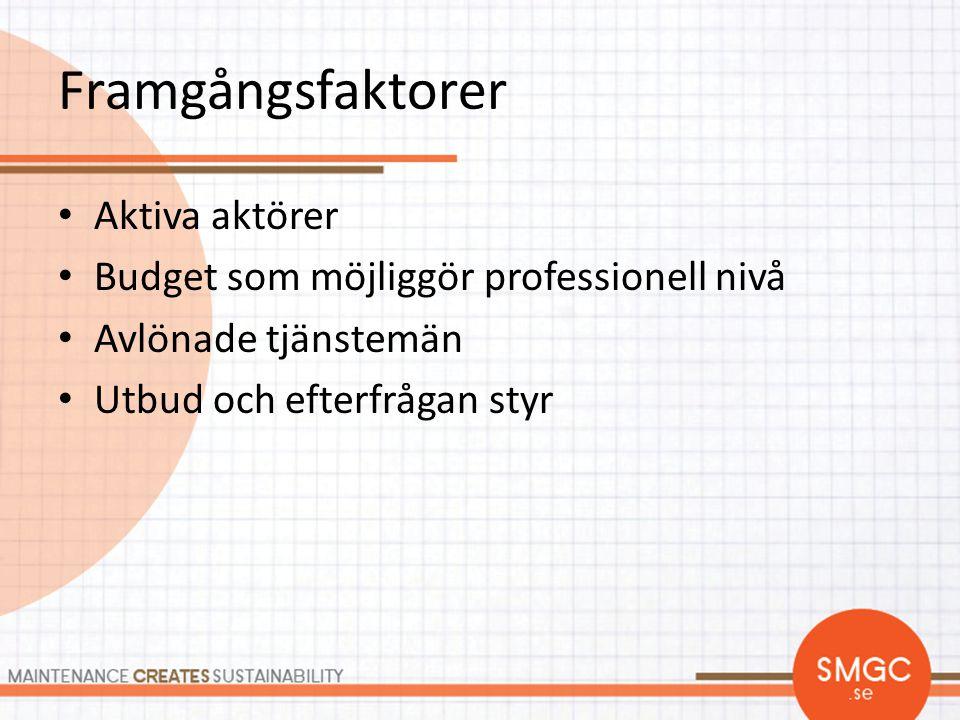 Framgångsfaktorer • Aktiva aktörer • Budget som möjliggör professionell nivå • Avlönade tjänstemän • Utbud och efterfrågan styr