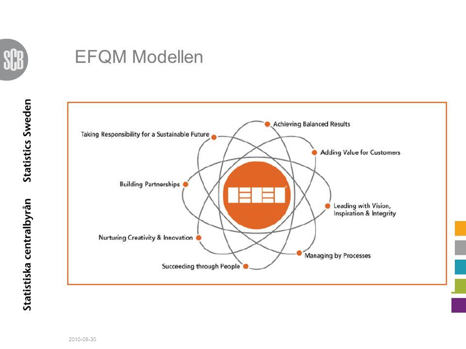 EFQM Modellen 2010-06-30