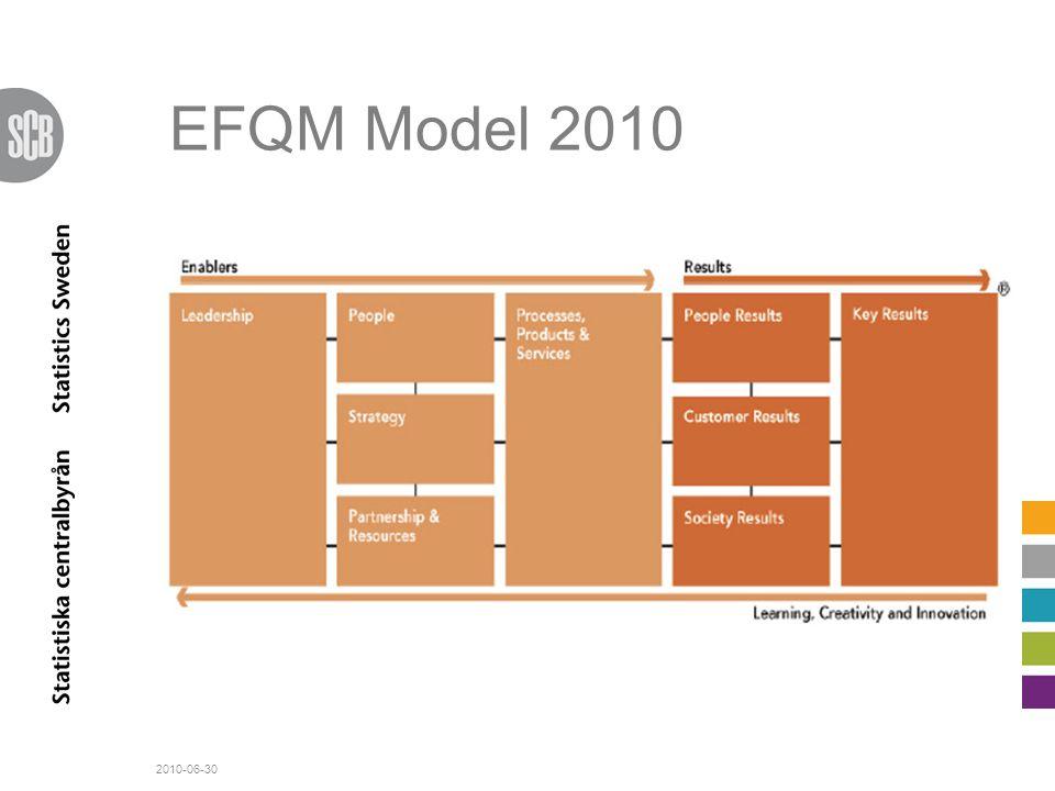 EFQM Model 2010 2010-06-30