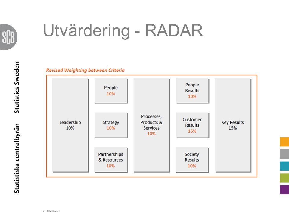Utvärdering - RADAR 2010-06-30