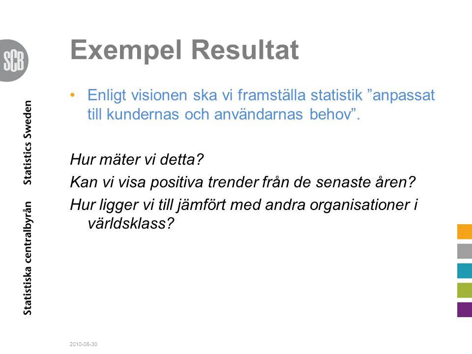"""Exempel Resultat •Enligt visionen ska vi framställa statistik """"anpassat till kundernas och användarnas behov"""". Hur mäter vi detta? Kan vi visa positiv"""