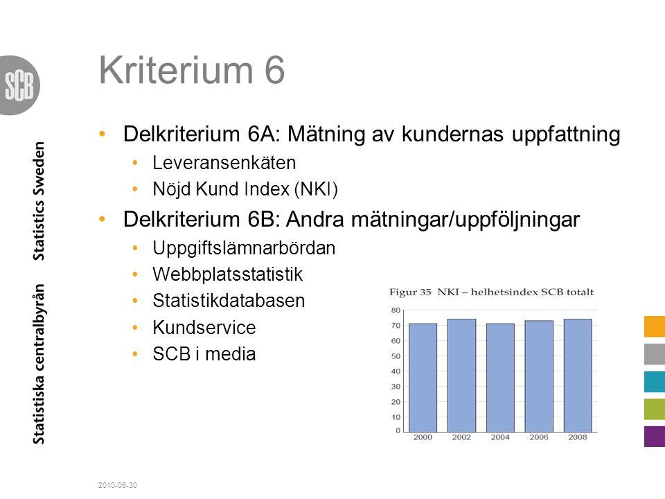 Kriterium 6 •Delkriterium 6A: Mätning av kundernas uppfattning •Leveransenkäten •Nöjd Kund Index (NKI) •Delkriterium 6B: Andra mätningar/uppföljningar